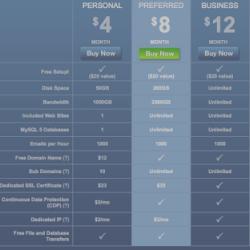 WestHost Personal: pareri degli utenti e recensione
