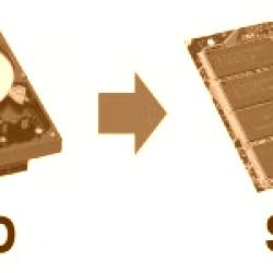Hosting SSD, unità a disco solido: principali vantaggi e svantaggi