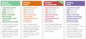 """<span class=""""entry-title-primary"""">Promozioni hosting a confronto, scoprile qui!</span> <span class=""""entry-subtitle"""">Alcuni piani di hosting selezionati per voi, cerca quelli più adatti a te!</span>"""