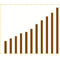Test di performance hosting (aggiornato a gennaio 2014)