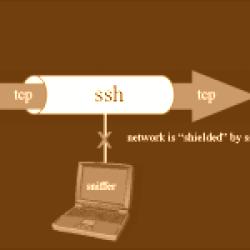 SSH in parole semplici: connettersi ad un server in modo sicuro