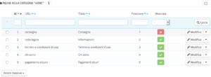 PrestaShop: come modificare le pagine statiche del sito