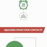 Google pubblica un'infografica per la sicurezza informatica