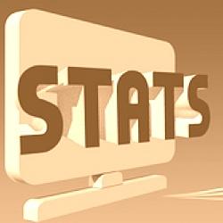Quanti domini sono attualmente registrati nel mondo?