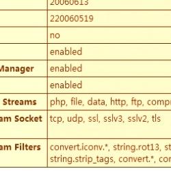 Selettore PHP nella pratica: ecco le versioni minime da usare per le funzioni più importanti