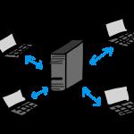 Che cosa significa hosting condiviso?