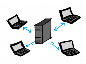 Che cosa significa hosting condiviso? (Guide, Configurazione Hosting, Guide e configurazione WordPress)