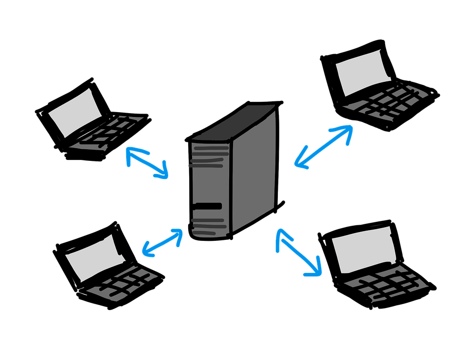 Che cosa significa hosting condiviso? (Guide, Configurazione Hosting, Guide per la configurazione di WordPress)