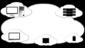 MyAirBridge, 20 GB gratis per condividere i tuoi file