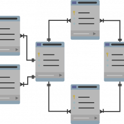 Query SQL INSERT alimentata dal risultato di una SELECT