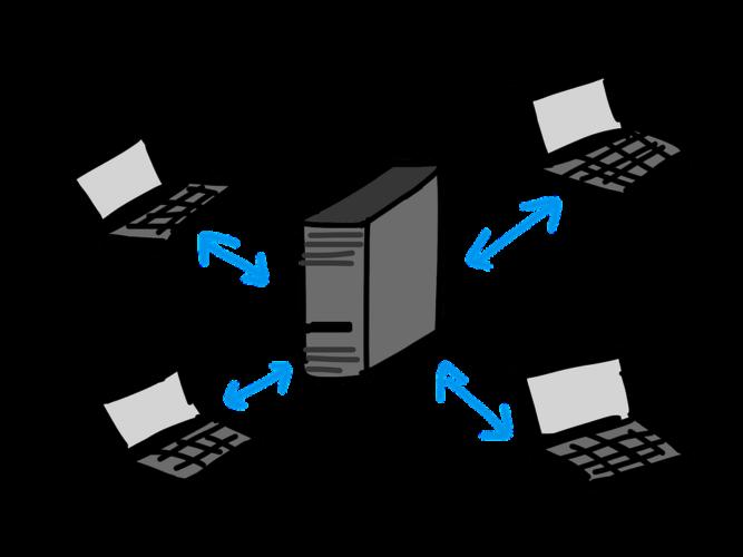 Client vs. server, cos'è e come funziona