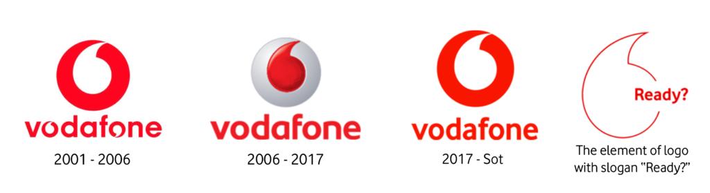 Come verificare i minuti residui Vodafone (Guide, Assistenza Tecnica)