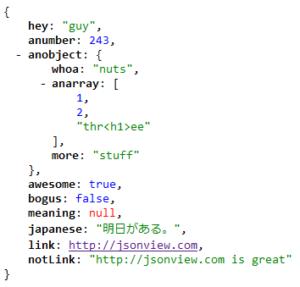 JSON: cos'è e come funziona questo formato