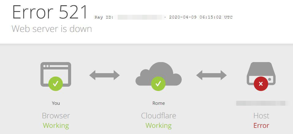 Errore 521 in CloudFlare: come risolverlo e da cosa dipende (Guide, Assistenza Tecnica, Configurazione Hosting, Errori più comuni)