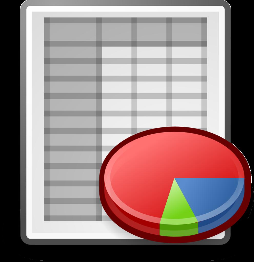 Cosa cambia in Excel tra riferimenti assoluti e relativi (Guide, Assistenza Tecnica, guide excel)