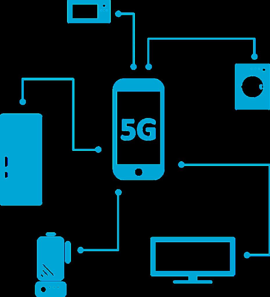 Dynamic Spectrum Sharing (DSS): cos'è e a cosa serve (Guide, Guide smartphone e Telefonia, Internet, Mondo Wireless)